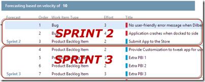 SprintOverviewForecasting