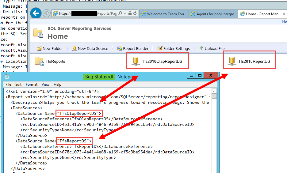 Installation configuration of tfs into alm with tfsvsts page 2 as shown in the picture above the default tfs 2015 data source mentioned in the report definition did not exist in the report server database after the maxwellsz